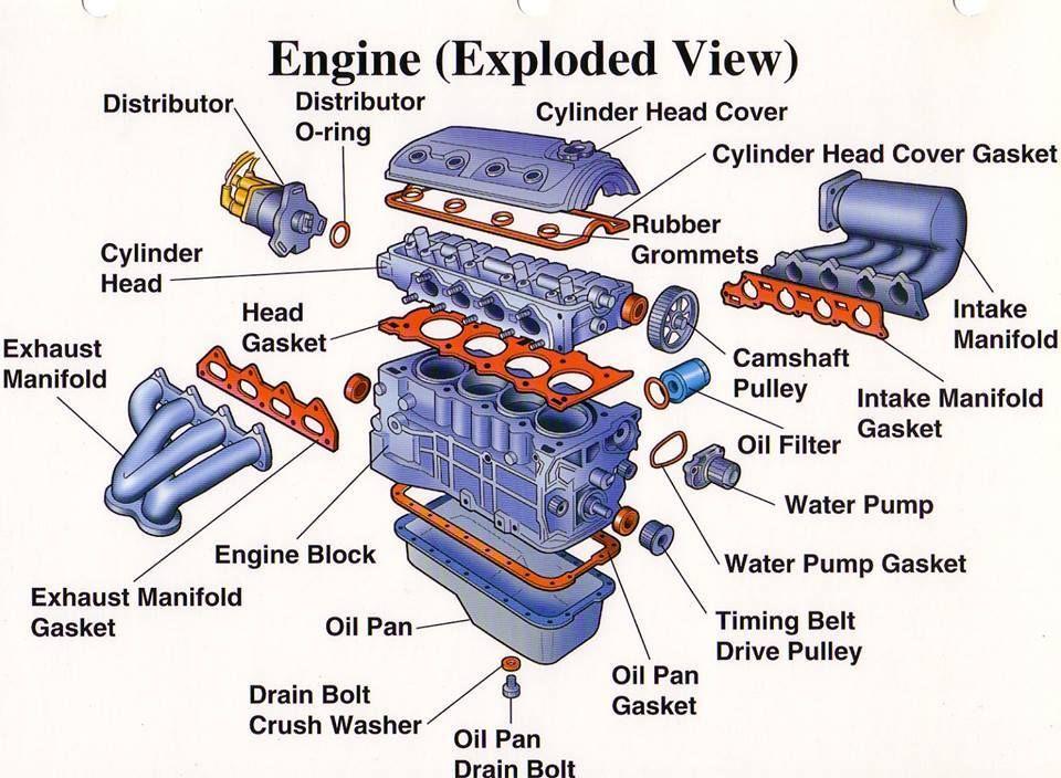 Engine With Images Engineering Car Engine Automotive Mechanic
