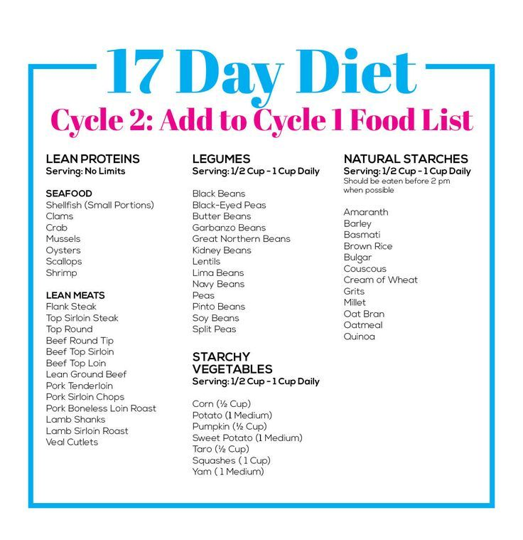 0f91c71a7b3bc84fdc8e8e185f428afa Jpg 736 759 Pixels 17 Day Diet 17 Day Food Lists