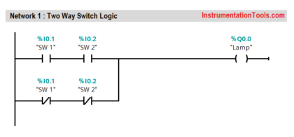 Plc ladder diagram for 2-way switch | plc in 2019 | Math ... on