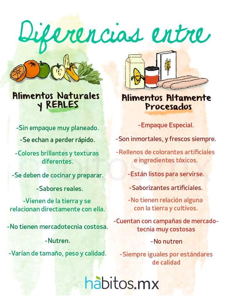 Diferencias Entre Alimentos Naturales Y Procesados Hábitosmx Hábitos Health Salud Alimentos Naturales Alimentos Procesador De Alimentos