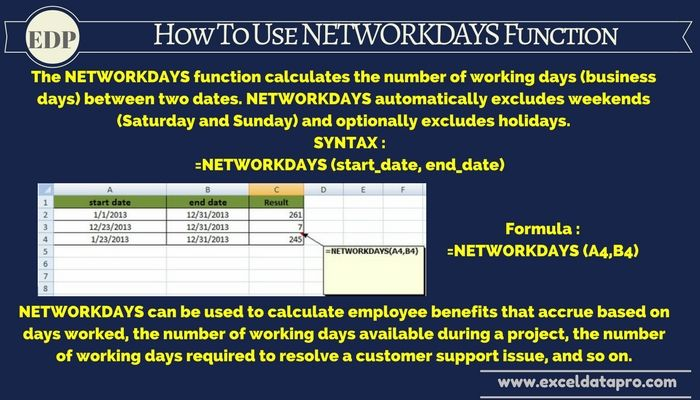 How To Use NETWORKDAYS Function in Excel \u2013 Infographics Excel Data
