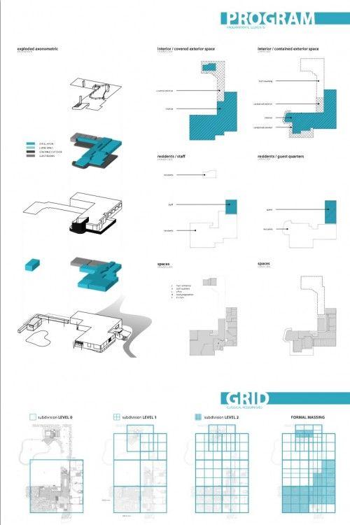 Villa Mairea Alvar Aalto Diagram and Plan