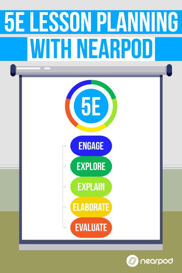 Do You Teach Using 5e Lesson Plans These Nearpod Lessons Follow A