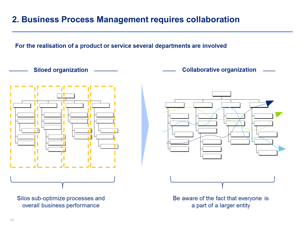 operational excellence examples Business process