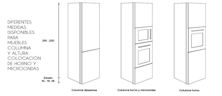 Medidas muebles columna cocinas pinterest searching for Mueble para microondas