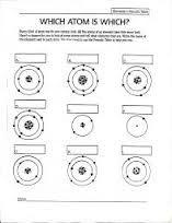 Resultado de imagen para blank bohr model worksheet | Škola_CH ...