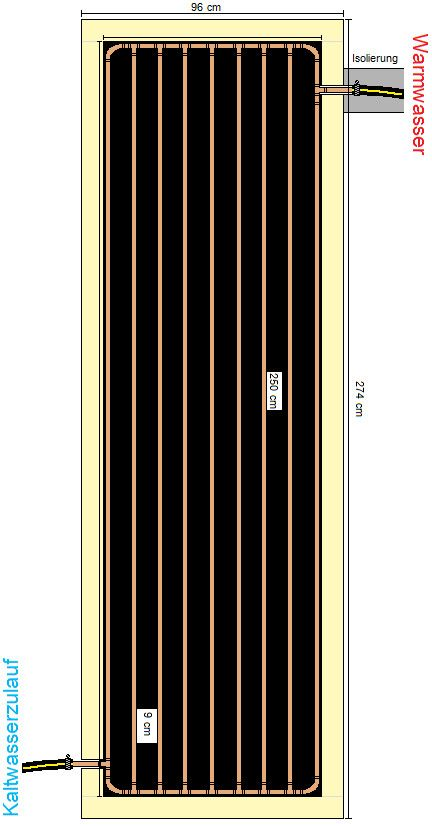 thermische solaranlage ideen rund ums haus pinterest thermische solaranlage selber bauen. Black Bedroom Furniture Sets. Home Design Ideas