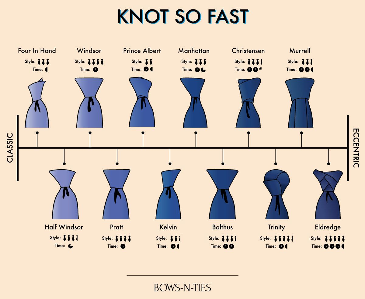 Bows n ties bows n ties 12 tie knots to know from classic to bows n ties bows n ties 12 tie ccuart Image collections