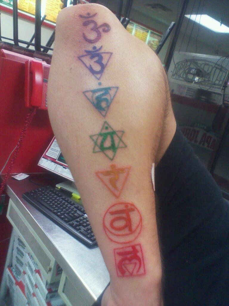 third eye chakra tattoo google search tattoo
