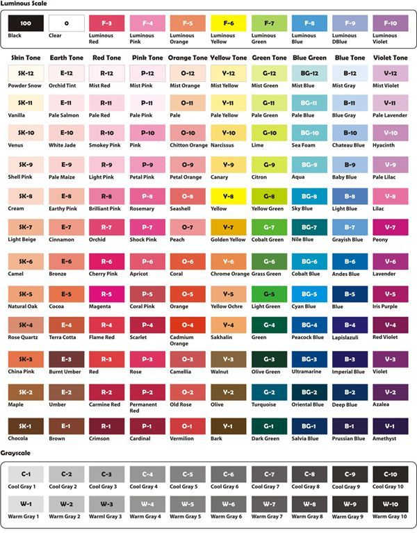 Copics Markers Et Promarkers Design Markers Color Charts Complete Triart Marker Color Chart More Color Chart Prismacolor Color Mixing Chart