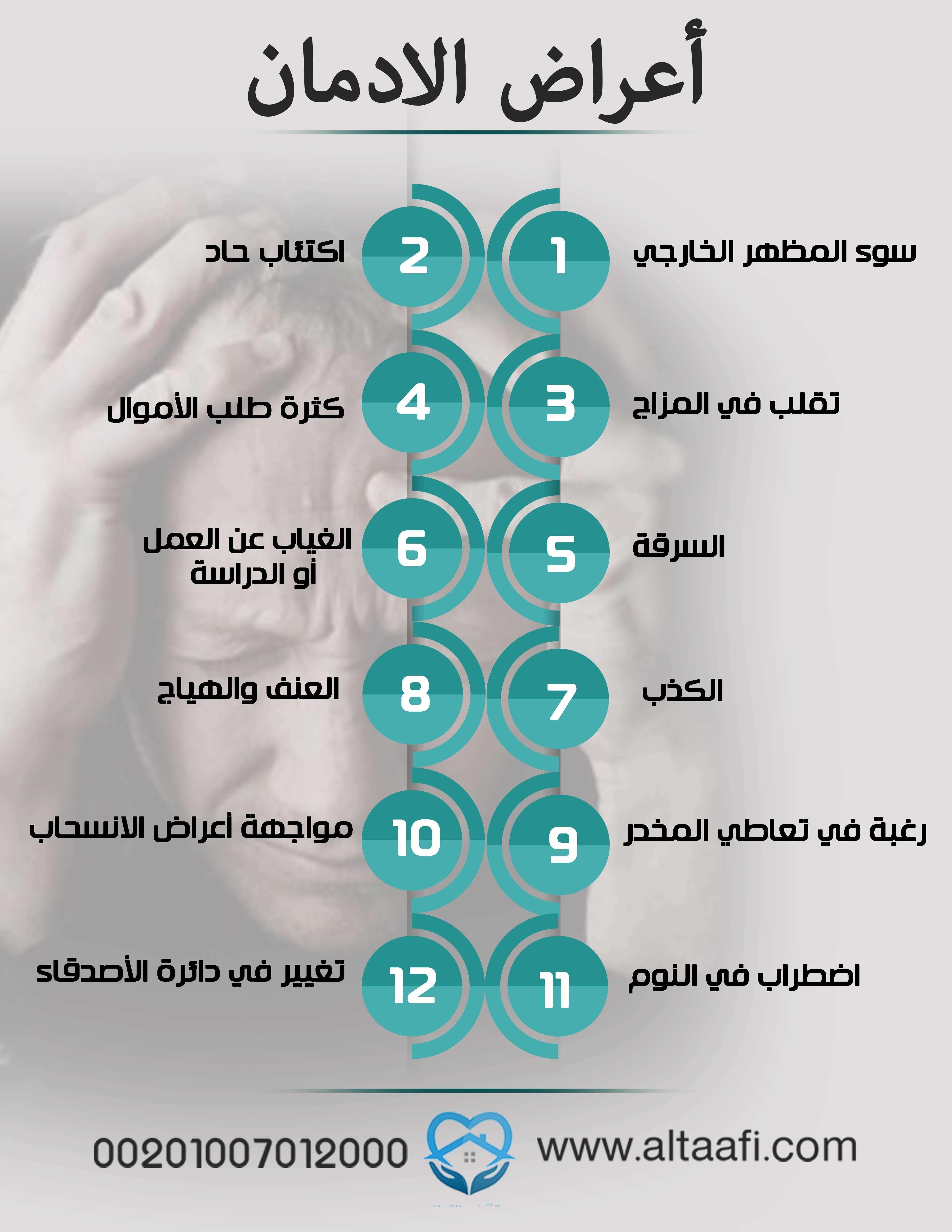 أعراض الإدمان على المخدرات 12 علامة تكشف بها المدمن بسهولة 10 Things Weather