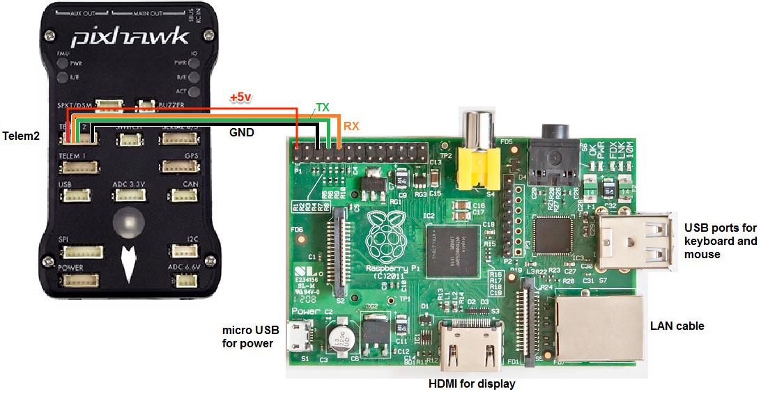 Ardupilot Mega Serial To Wi Fi Converter Google'da Ara 3g - Wiring Diagram
