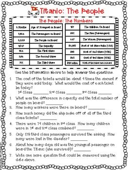 Free Titanic Math Math Lessons Middle School Math Teaching