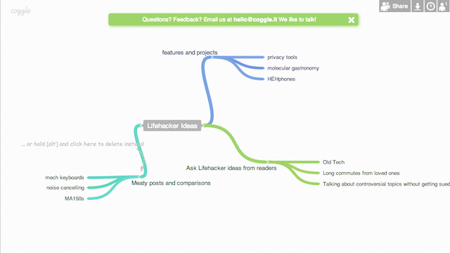five best mind mapping tools - Making A Mind Map Online