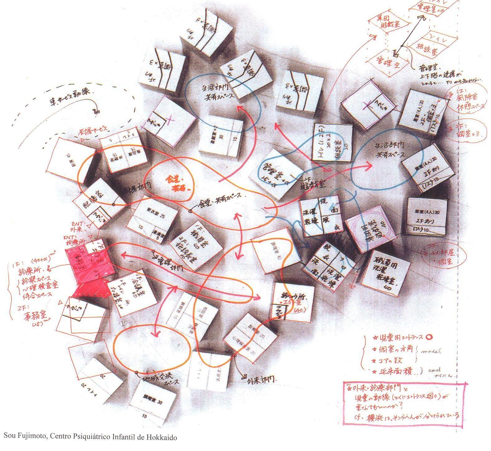 Study model diagram sou fujimoto sou fujimoto pinterest study model diagram sou fujimoto pooptronica