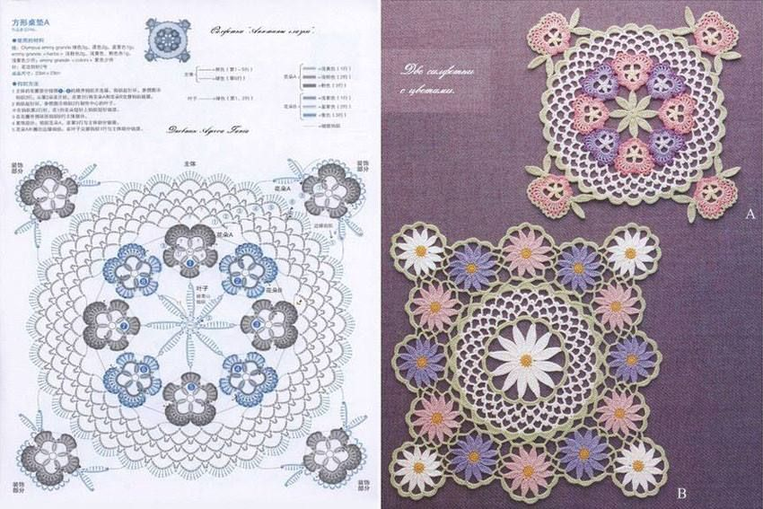Free Pattern Crochet Table Runner | Modern Coffee Tables and Accent ...