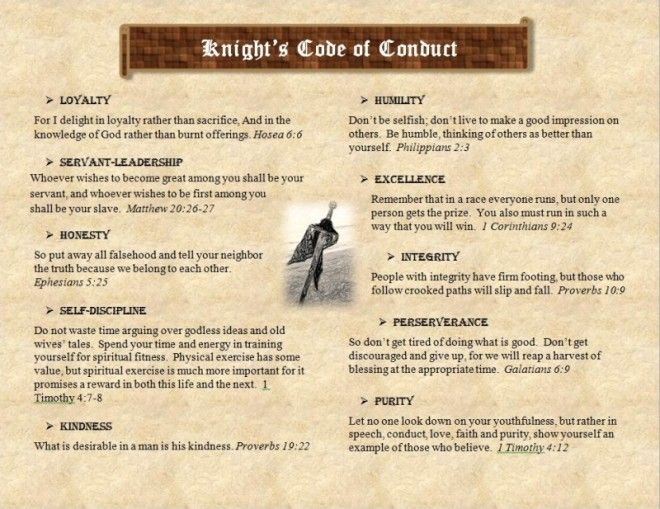 Raising Modern Day Knights - Knight\u0027s Code of Conduct Kingsman - Code Of Conduct Example