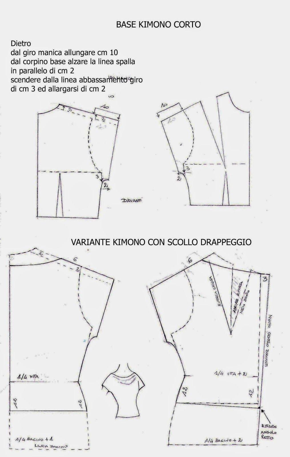 Blouse, pattern instructions / Manga | Kimono sleeves | Pinterest ...