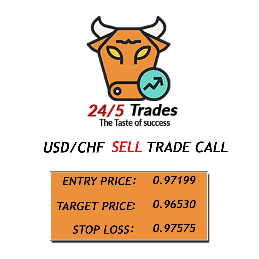 Check Out The Recent Intra Day Trade Given From Reversal Scalping