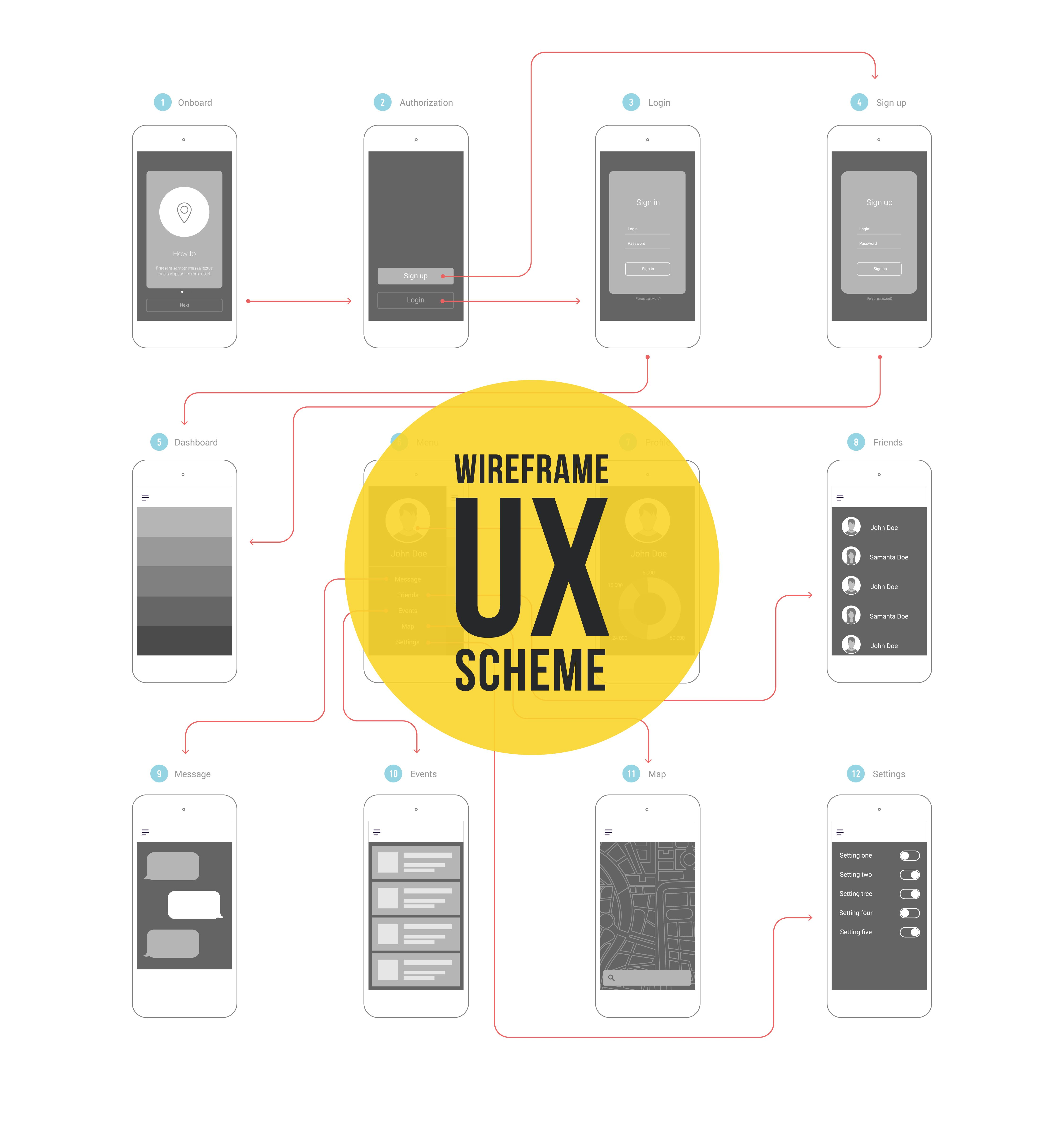 Site Map Template: Wireframe Ux Kit For Mobile Application Prototype With