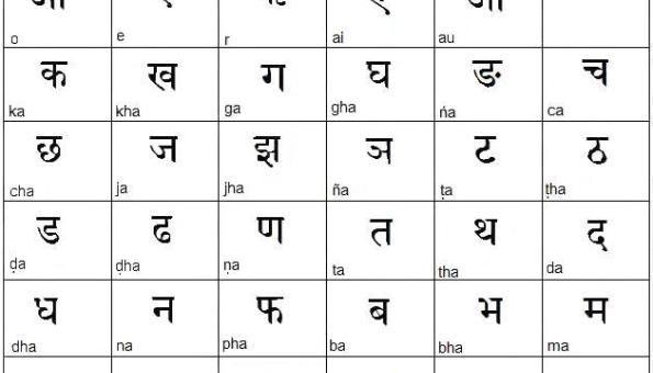 Learn Hindi Alphabet - Learn Hindi Alphabet Letters   Hindi ...