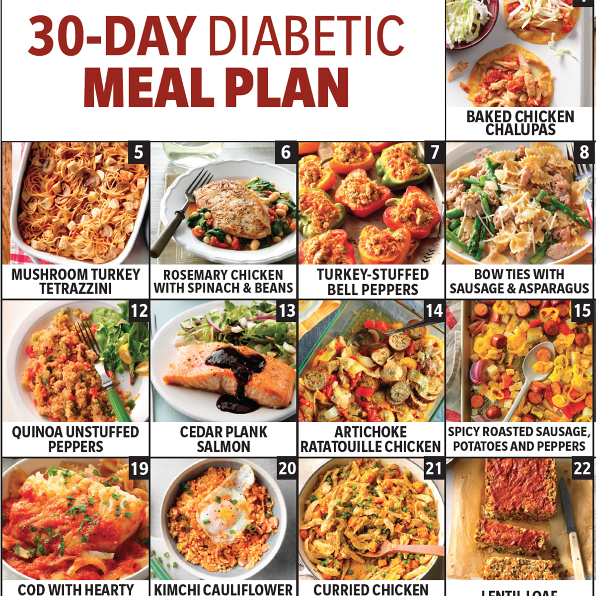 The Ultimate 30 Day Diabetic Meal Plan With A Pdf Diabetic Meal Plan Diabetic Diet Recipes Diabetes Friendly Recipes