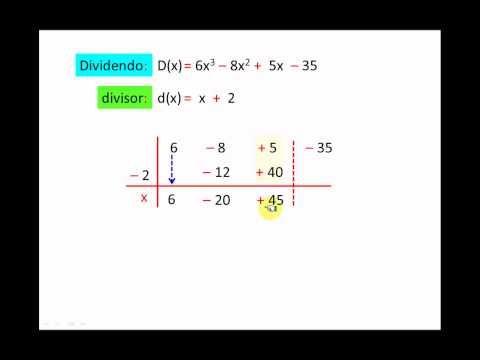 Una explicación didáctica del método de Ruffini en la división de ...