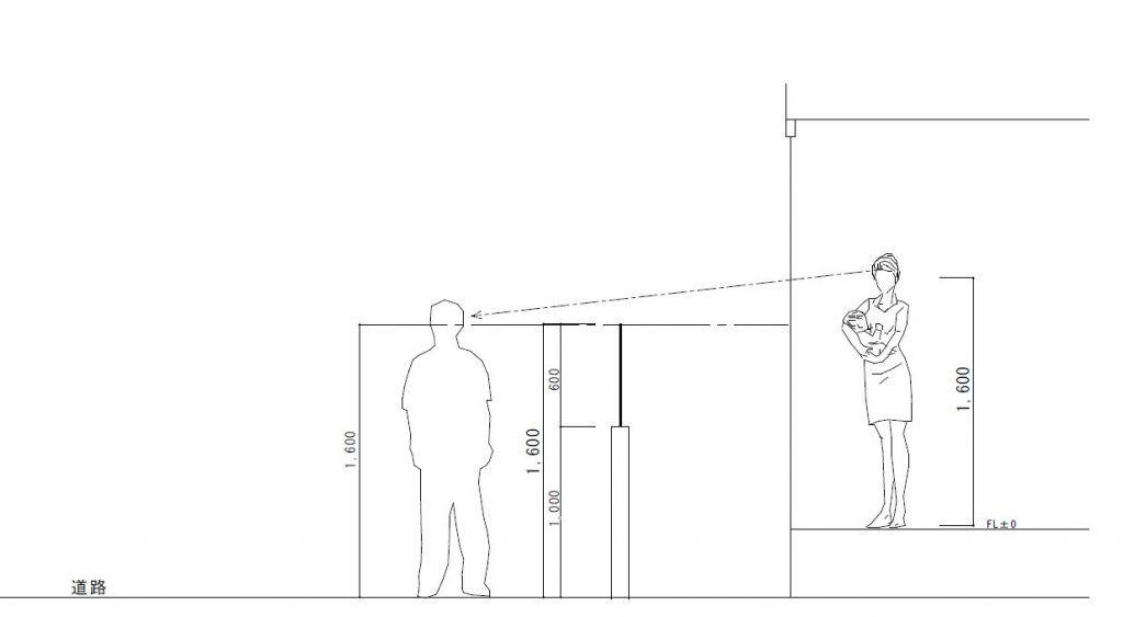 姫路で外構デザインを計画してみた 理想の目隠しフェンスの高さは