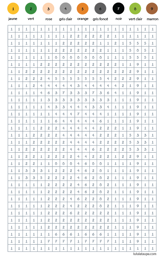 Epingle Par Matias Gabriel Sur Pim Pum Pam Coloriage Pixel
