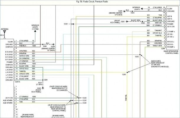 1998 kia sephia stereo wiring diagram - wiring diagram tags time-usage-a -  time-usage-a.discoveriran.it  discoveriran.it