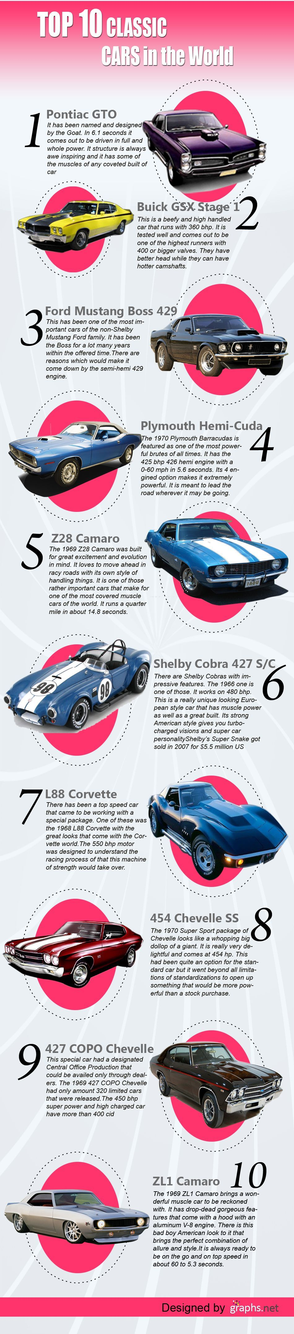 Top 10 classic cars in the world. #Infographics | Cars | Pinterest ...