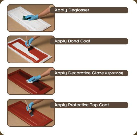 How-to Guide: Rust-Oleum Cabinet Transformations® (Cabinet transformation kits for sale)