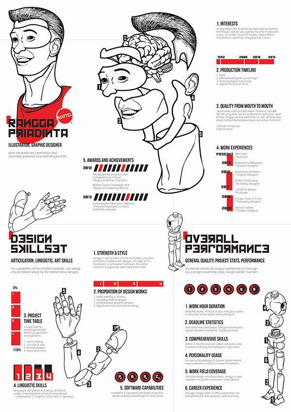 Image result for cv designer Graphic design resume