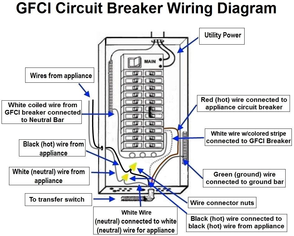 Gfci Circuit Breaker Wiring Diagram