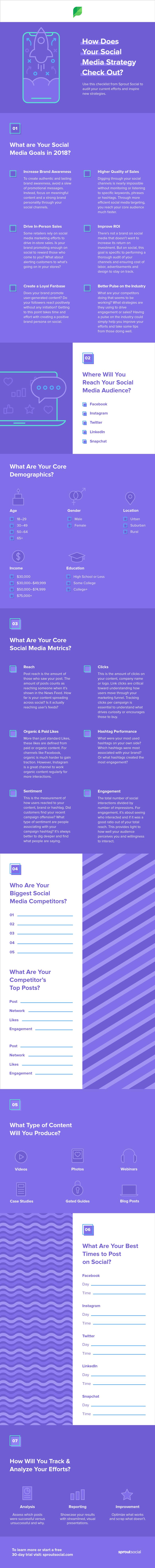Social Media Marketing Strategy Checklist 2018 [Infographic