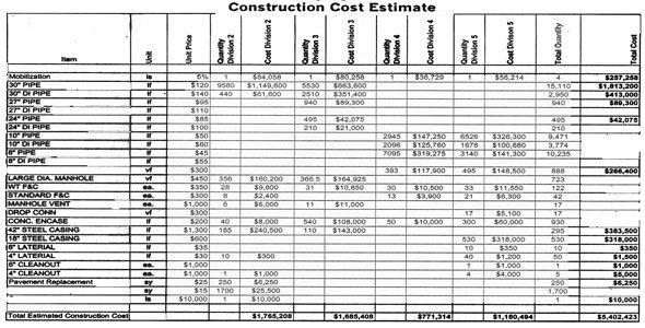 Engineering Construction Cost Estimate Sheet Estimate Template Construction Cost Invoice Template Word