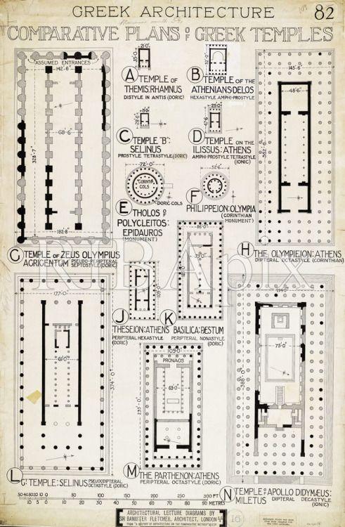 Europeanarchitecture Greek Temple Ancient Greek Architecture European Architecture
