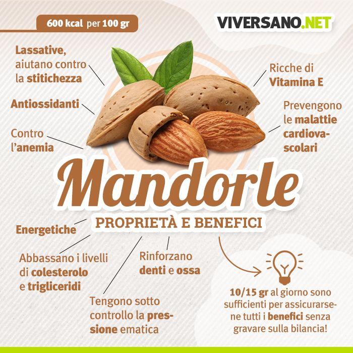 Latte di mandorla, i valori nutrizionali - Cure-Naturali.it