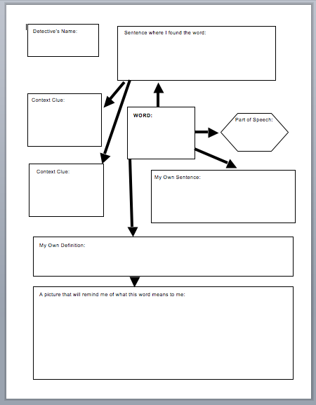 Avid Vocabulary Concept Map.Best Free Vocabulary Graphic Organizers Literacy Pinterest