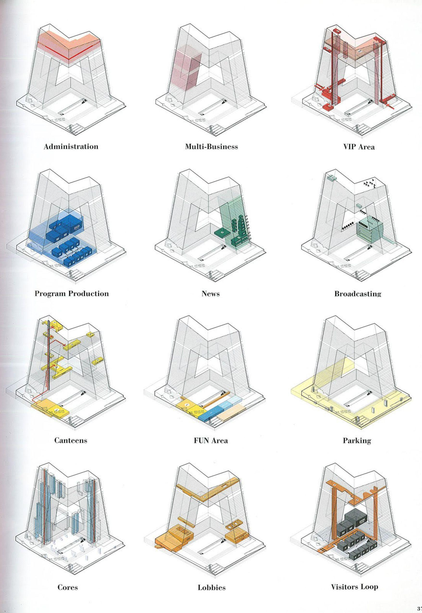Piktogramm Hochhaus Skizzieren Vertikal Konzept Grundrisse Stadt Grafiken Architektur