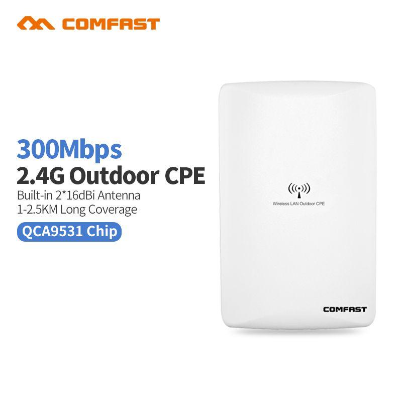 New!!300Mbps wireless wi fi bridge build-in Dual 16dBi