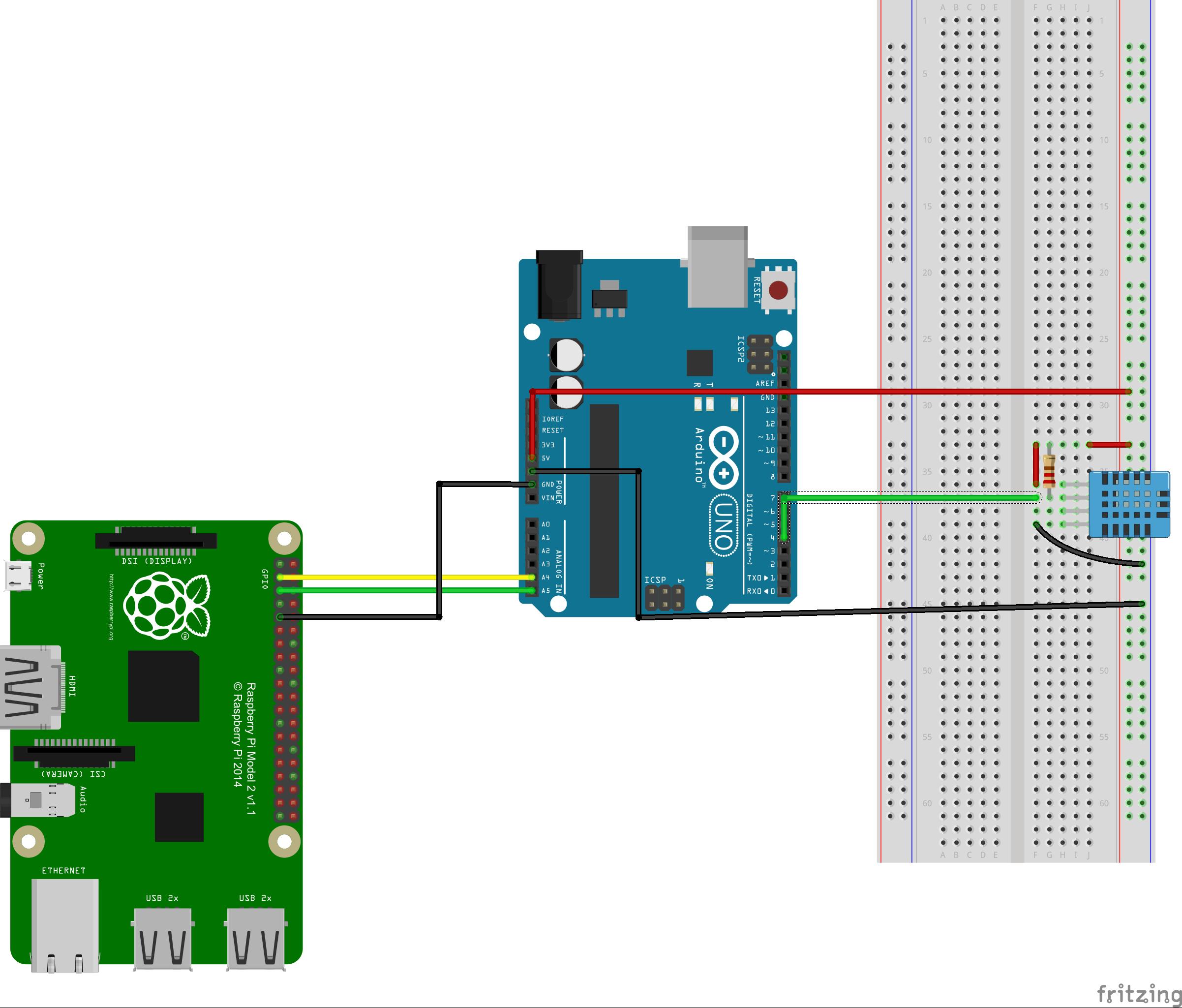 Raspberry Pi I2c Wiringpi Example
