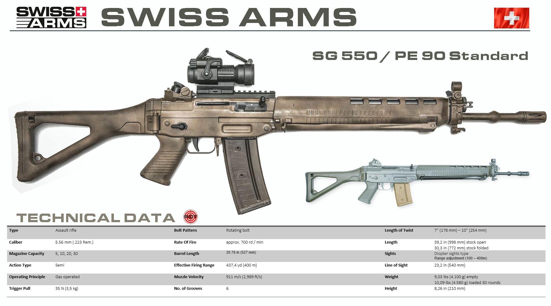 Pin On оружие