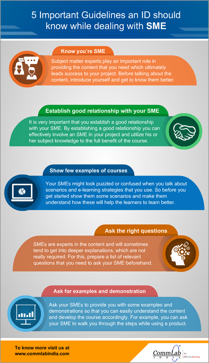 E Learning Development 5 Tips To Make The Most Out Of Your Sme Infographic Learning And Development Elearning Learning Design