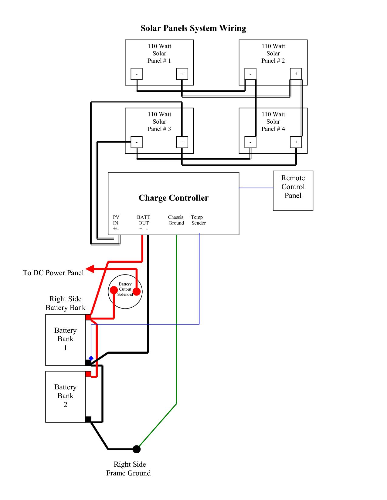 Solar Panels System Wiring 110 Watt 110 Watt Solar