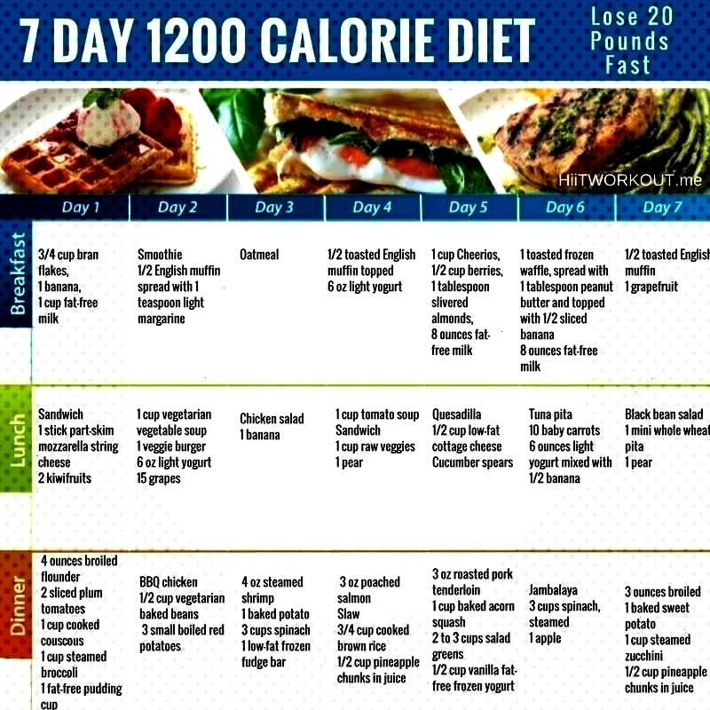 example of the meals you could expect in your delivery when you order a 1200 Calorie Deit Plan incl