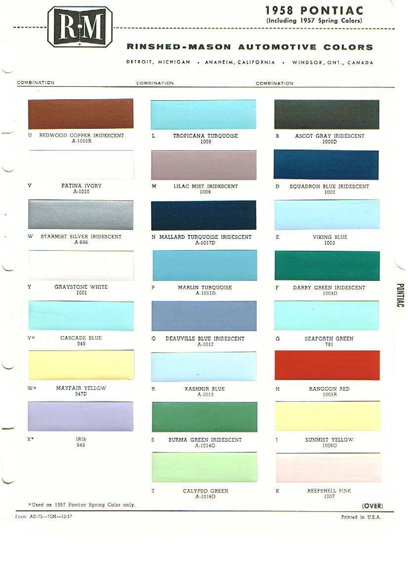 green car paint chart