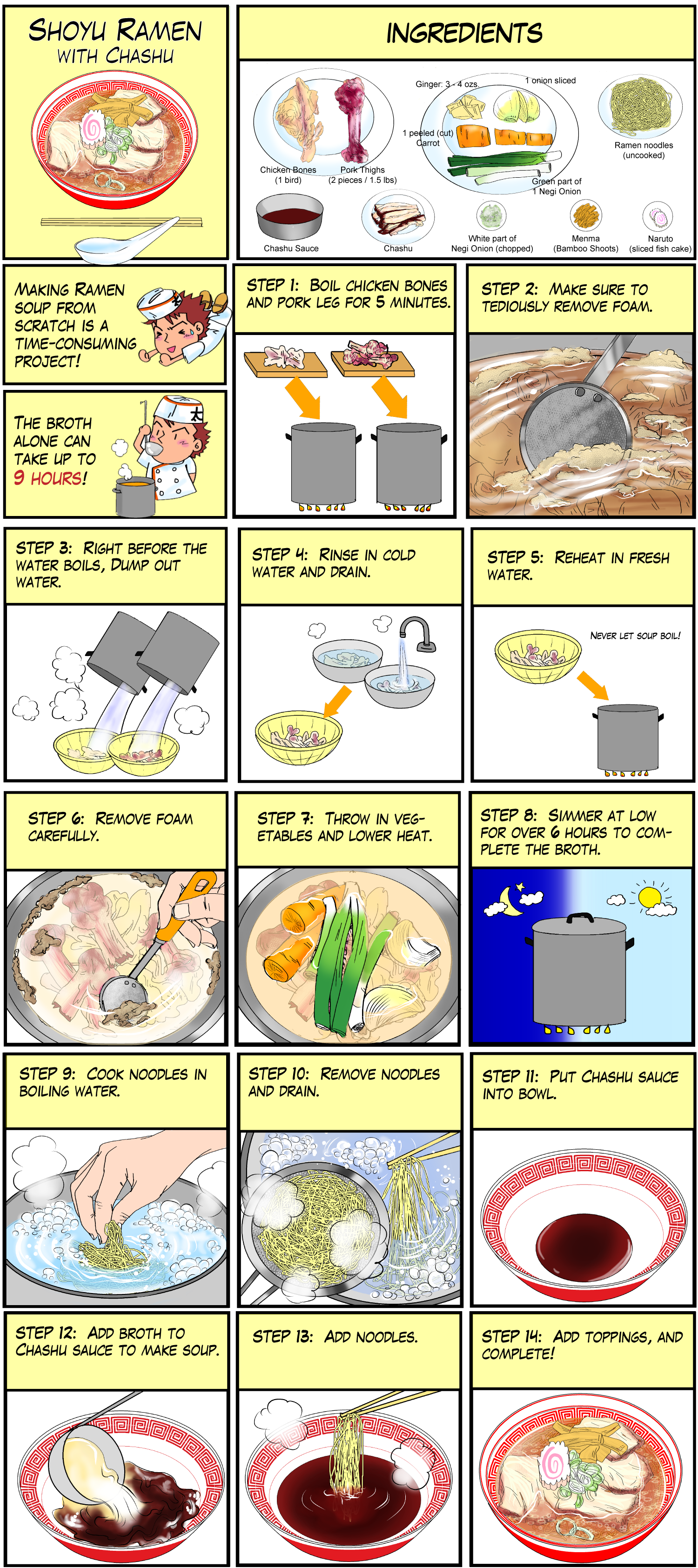 Shoyu Ramen Chef Taro Totaste Pinterest Nudeln Japanisches