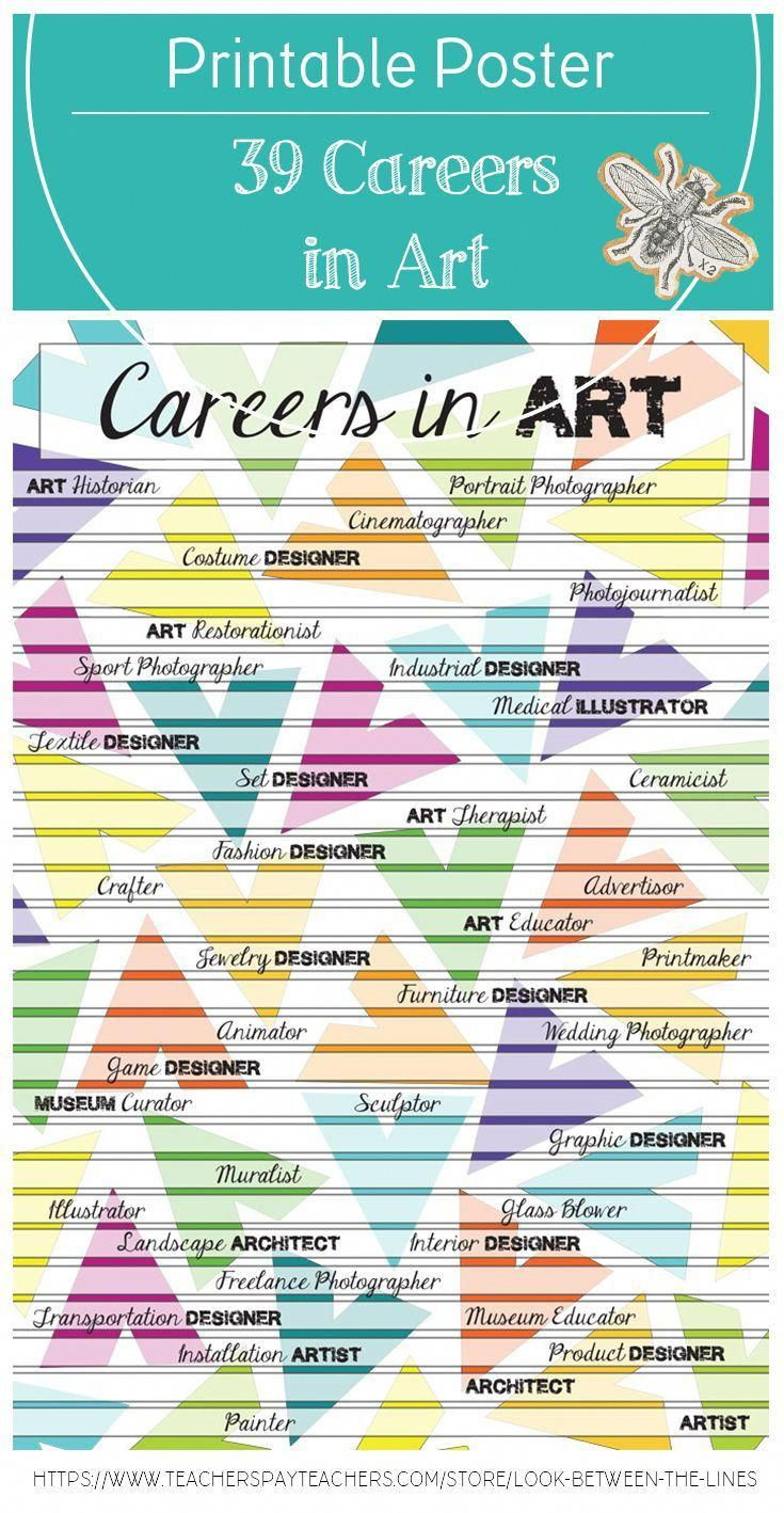 Ideas For Arts And Crafts ArtsAndCraftsProjectsForAdults