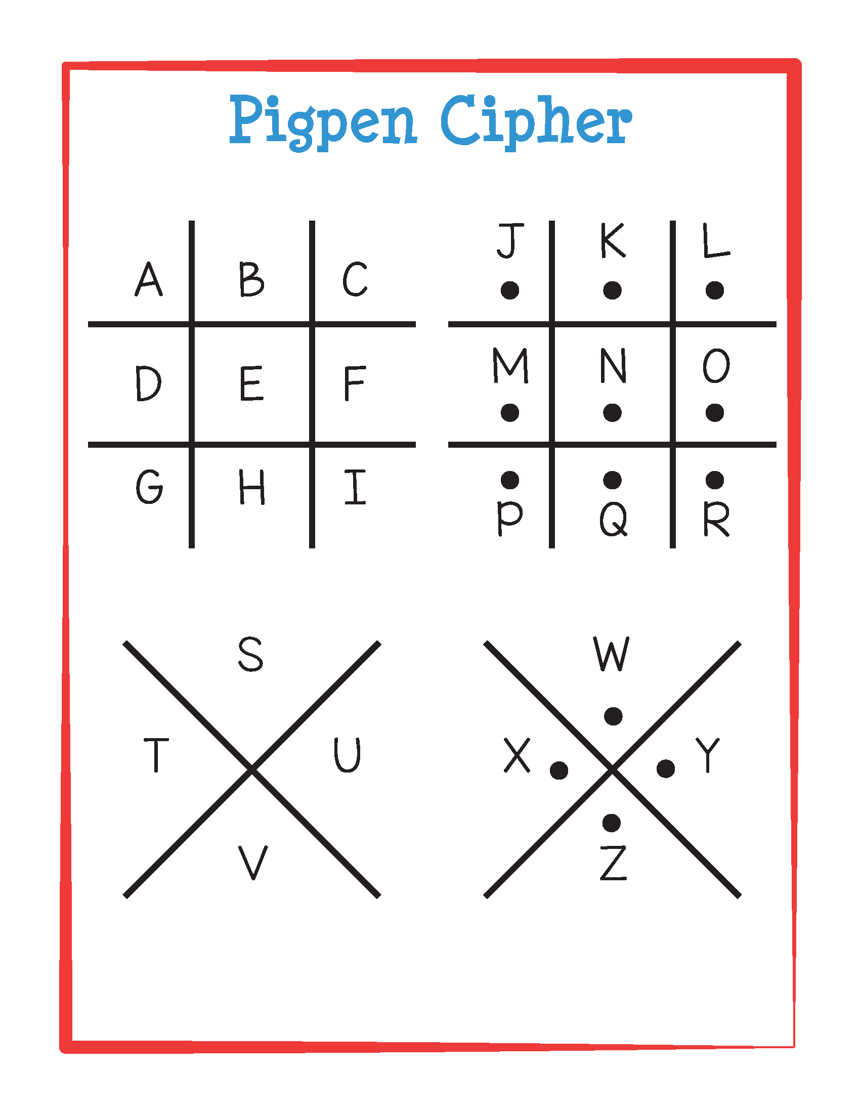 Fun With Pigpen Cipher In